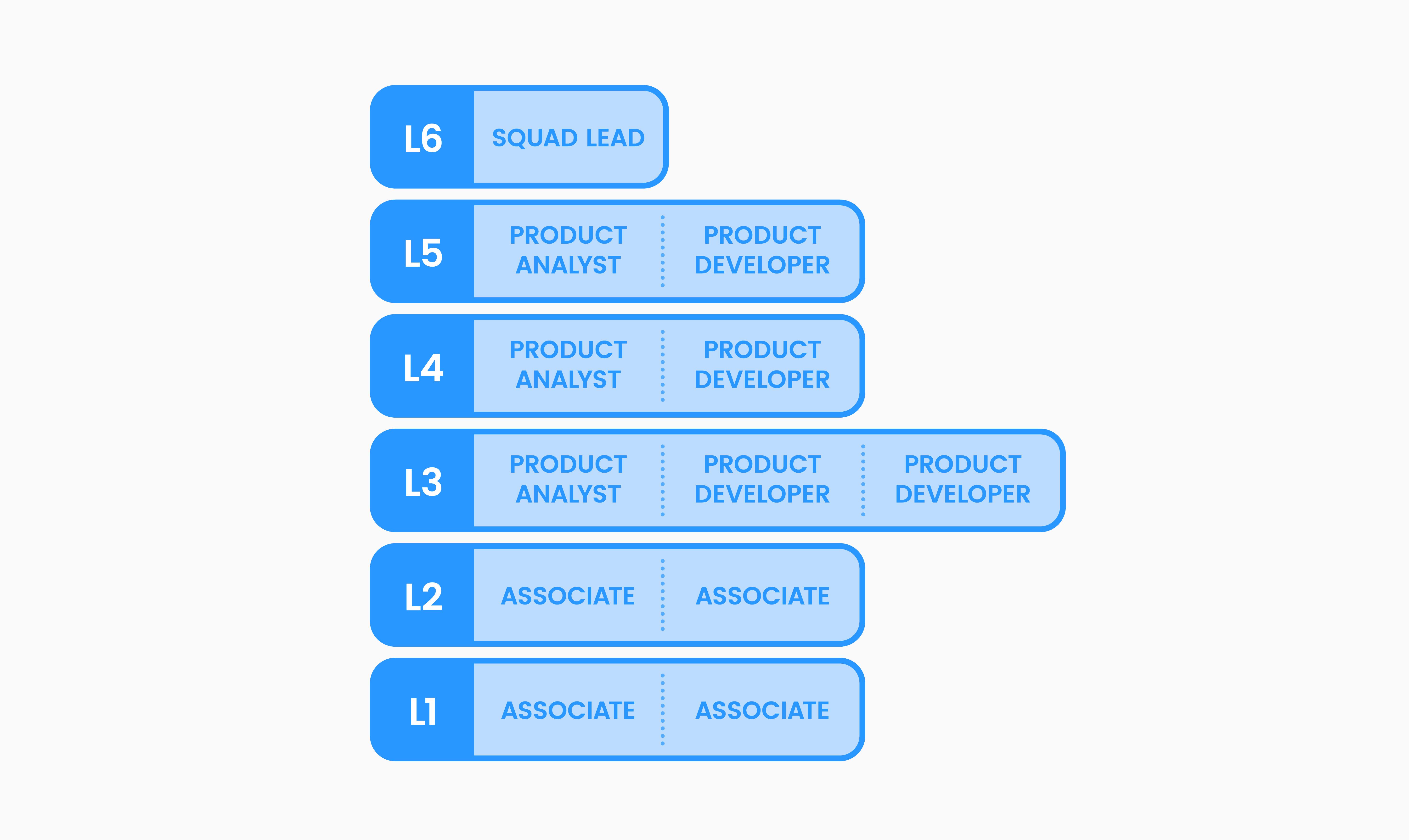 Company structure diagram_Squads-04-3