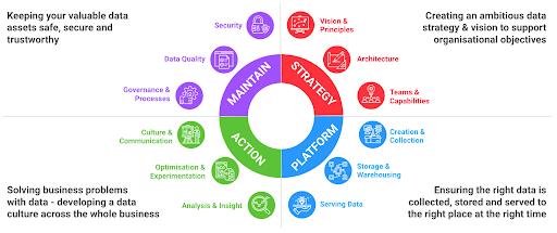 SPAM framework